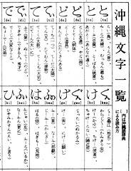<em>Uchinaguchi</em> in print