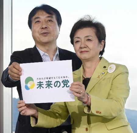 Iida Tetsunari and Kada Yukiko